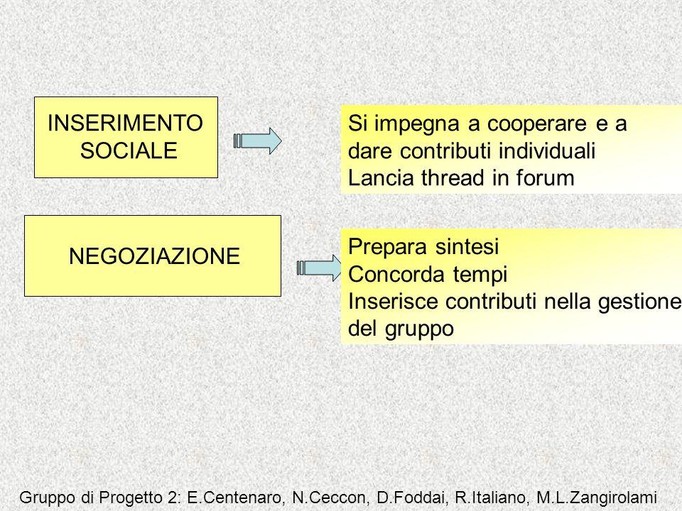 INSERIMENTO SOCIALE NEGOZIAZIONE Si impegna a cooperare e a dare contributi individuali Lancia thread in forum Prepara sintesi Concorda tempi Inserisc