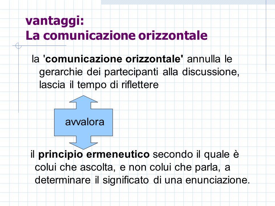 vantaggi: La comunicazione orizzontale la comunicazione orizzontale annulla le gerarchie dei partecipanti alla discussione, lascia il tempo di riflettere il principio ermeneutico secondo il quale è colui che ascolta, e non colui che parla, a determinare il significato di una enunciazione.