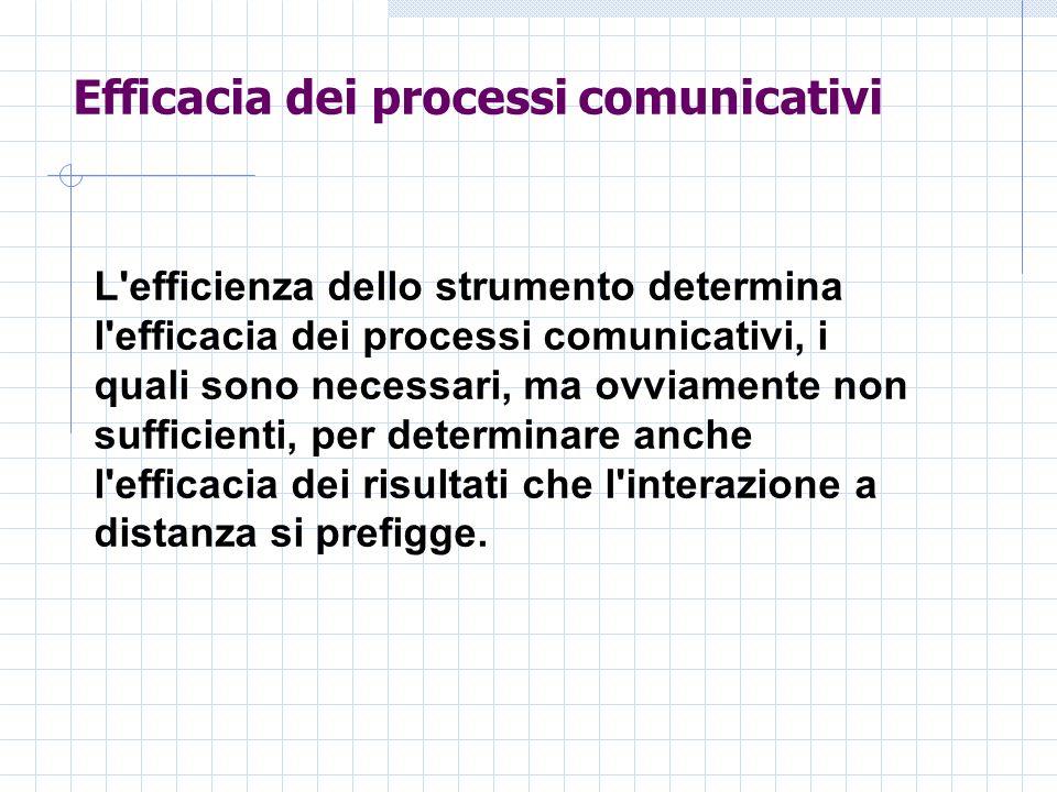 L efficienza dello strumento determina l efficacia dei processi comunicativi, i quali sono necessari, ma ovviamente non sufficienti, per determinare anche l efficacia dei risultati che l interazione a distanza si prefigge.