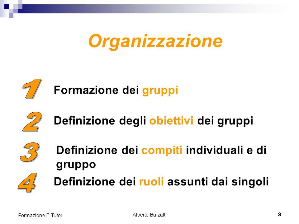 Alberto Bulzatti3 Formazione E-Tutor Formazione dei gruppi Organizzazione Definizione degli obiettivi dei gruppi Definizione dei compiti individuali e di gruppo Definizione dei ruoli assunti dai singoli