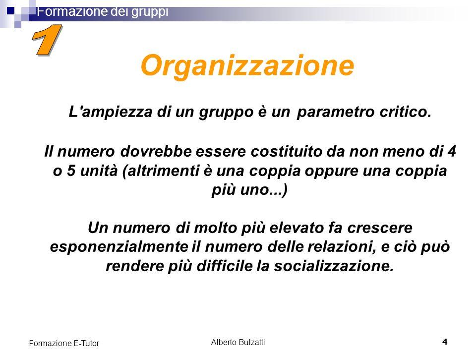 Alberto Bulzatti4 Formazione E-Tutor L ampiezza di un gruppo è un parametro critico.