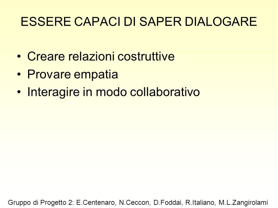 ESSERE CAPACI DI SAPER DIALOGARE Creare relazioni costruttive Provare empatia Interagire in modo collaborativo Gruppo di Progetto 2: E.Centenaro, N.Ce