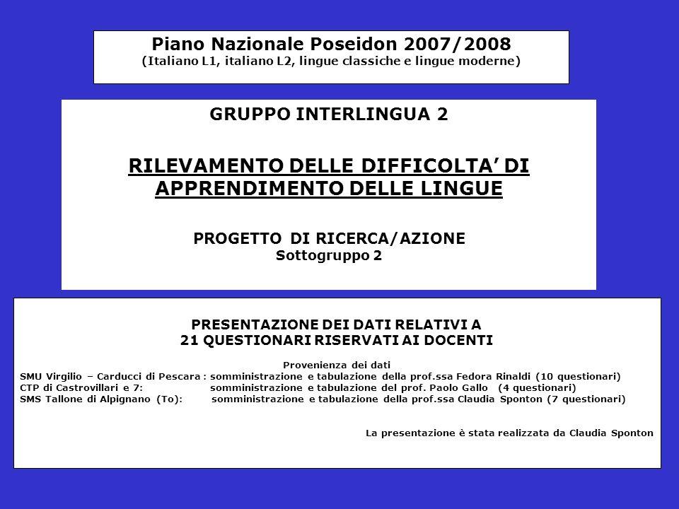 Piano Nazionale Poseidon 2007/2008 (Italiano L1, italiano L2, lingue classiche e lingue moderne) GRUPPO INTERLINGUA 2 RILEVAMENTO DELLE DIFFICOLTA DI APPRENDIMENTO DELLE LINGUE PROGETTO DI RICERCA/AZIONE Sottogruppo 2 PRESENTAZIONE DEI DATI RELATIVI A 21 QUESTIONARI RISERVATI AI DOCENTI Provenienza dei dati SMU Virgilio – Carducci di Pescara : somministrazione e tabulazione della prof.ssa Fedora Rinaldi (10 questionari) CTP di Castrovillari e 7: somministrazione e tabulazione del prof.