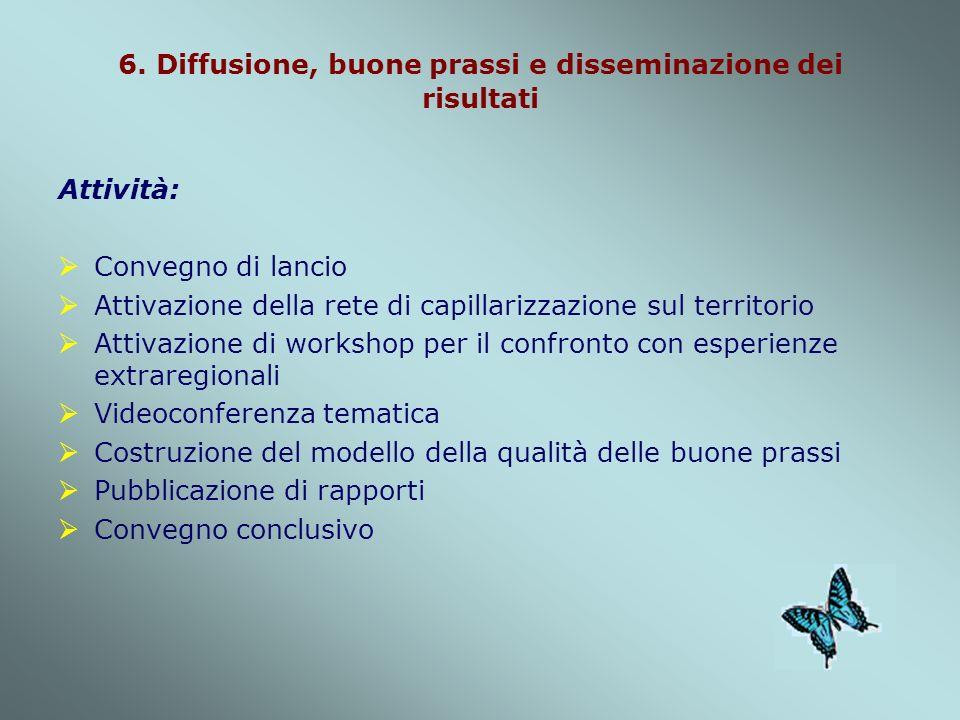 6. Diffusione, buone prassi e disseminazione dei risultati Attività: Convegno di lancio Attivazione della rete di capillarizzazione sul territorio Att