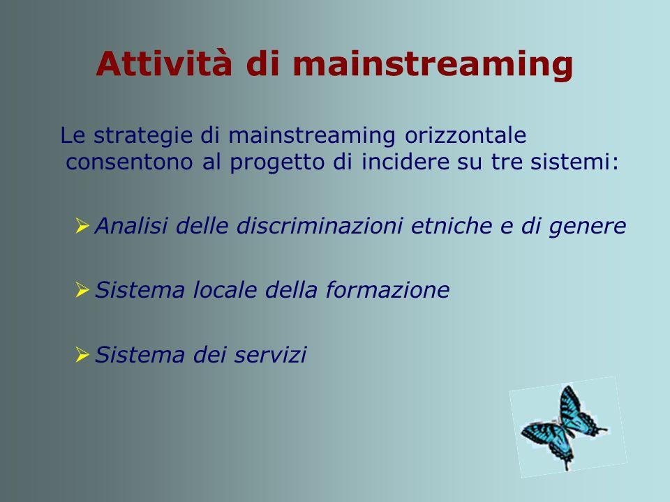 Attività di mainstreaming Le strategie di mainstreaming orizzontale consentono al progetto di incidere su tre sistemi: Analisi delle discriminazioni etniche e di genere Sistema locale della formazione Sistema dei servizi