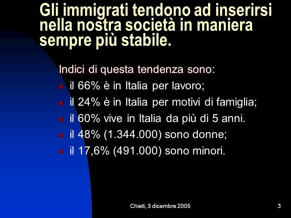 Chieti, 3 dicembre 20054 Gli immigrati sono una risorsa qualitativamente significativa.