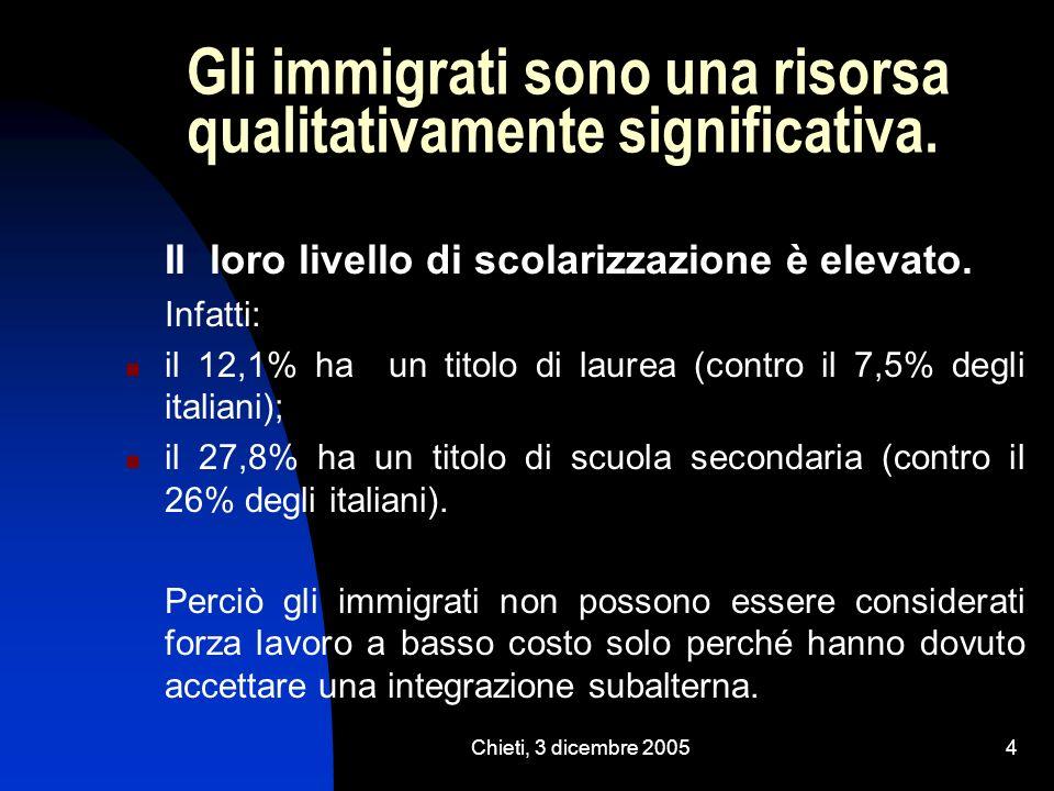 Chieti, 3 dicembre 20054 Gli immigrati sono una risorsa qualitativamente significativa. Il loro livello di scolarizzazione è elevato. Infatti: il 12,1