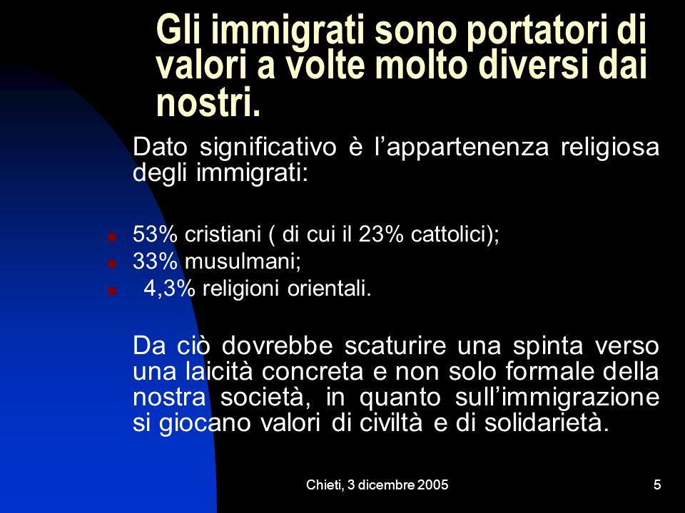 Chieti, 3 dicembre 20055 Gli immigrati sono portatori di valori a volte molto diversi dai nostri. Dato significativo è lappartenenza religiosa degli i