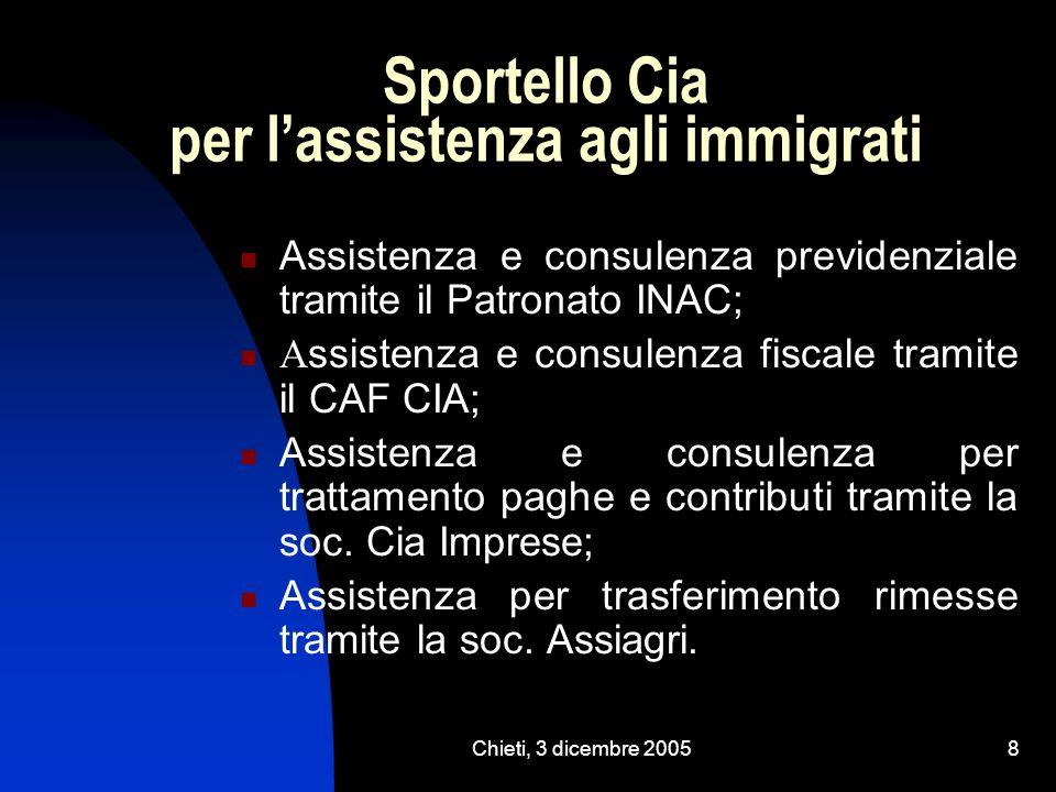 Chieti, 3 dicembre 20058 Sportello Cia per lassistenza agli immigrati Assistenza e consulenza previdenziale tramite il Patronato INAC; A ssistenza e c