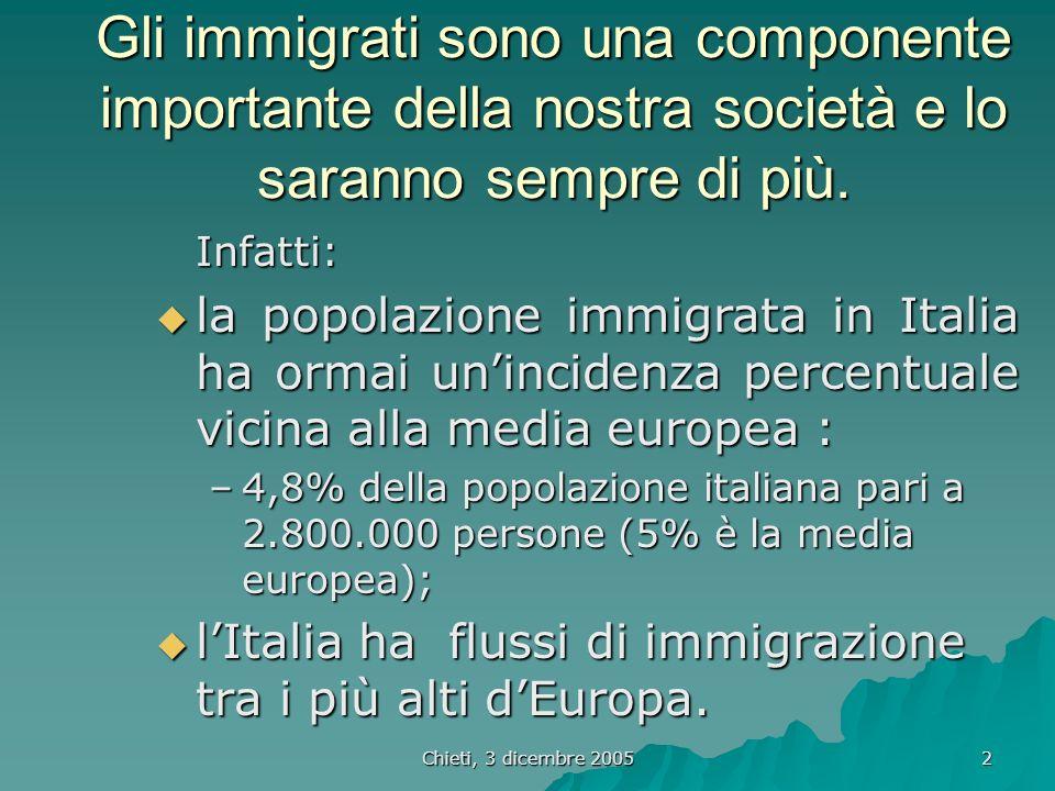 Chieti, 3 dicembre 2005 2 Gli immigrati sono una componente importante della nostra società e lo saranno sempre di più.