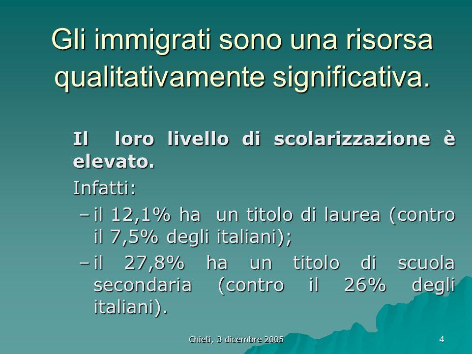 Chieti, 3 dicembre 2005 4 Gli immigrati sono una risorsa qualitativamente significativa.