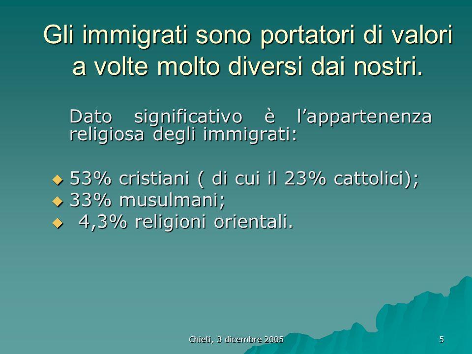 Chieti, 3 dicembre 2005 5 Gli immigrati sono portatori di valori a volte molto diversi dai nostri.