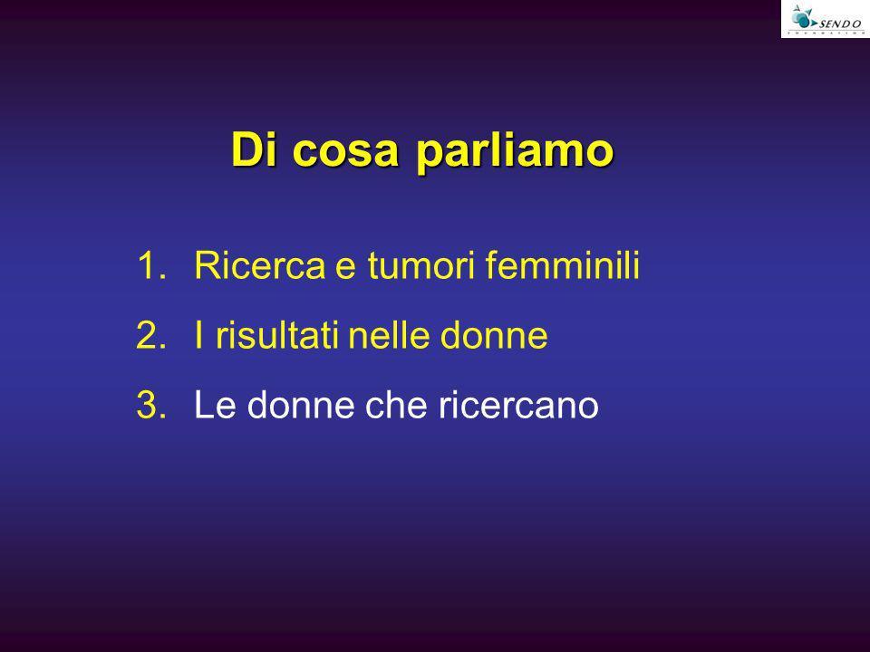 Di cosa parliamo 1.Ricerca e tumori femminili 2.I risultati nelle donne 3.Le donne che ricercano