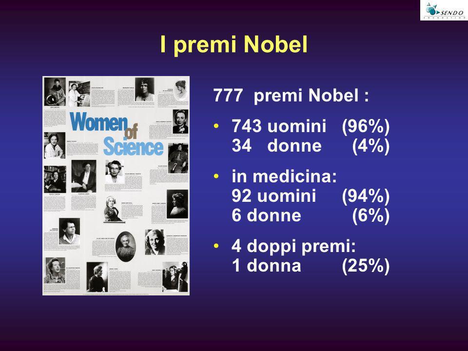 I premi Nobel 777 premi Nobel : 743 uomini (96%) 34 donne (4%) in medicina: 92 uomini (94%) 6 donne (6%) 4 doppi premi: 1 donna (25%)