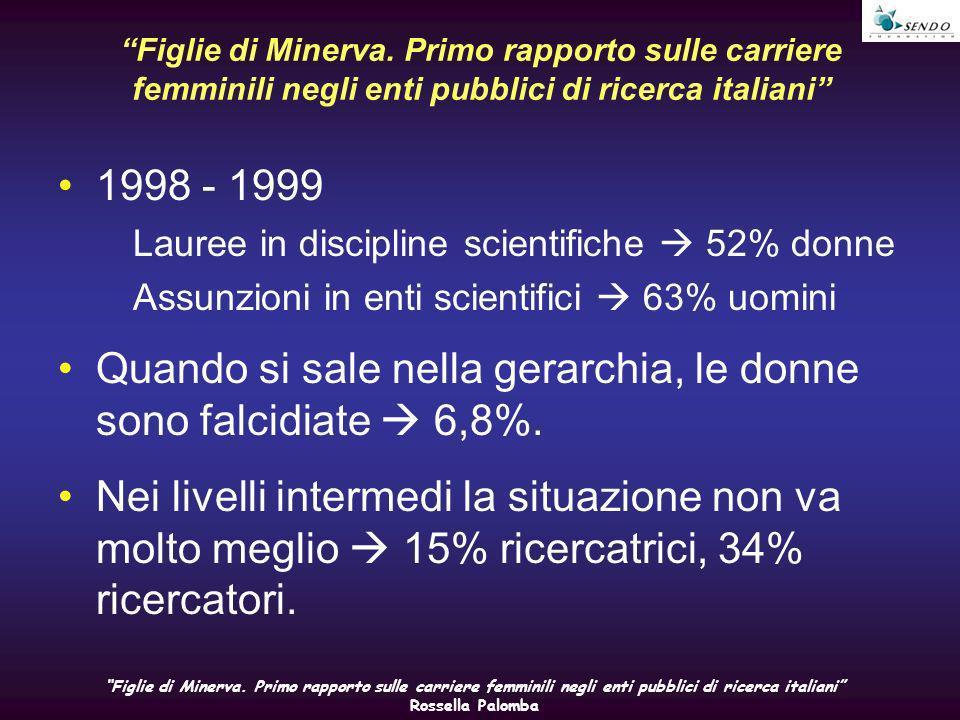 Figlie di Minerva. Primo rapporto sulle carriere femminili negli enti pubblici di ricerca italiani 1998 - 1999 Lauree in discipline scientifiche 52% d