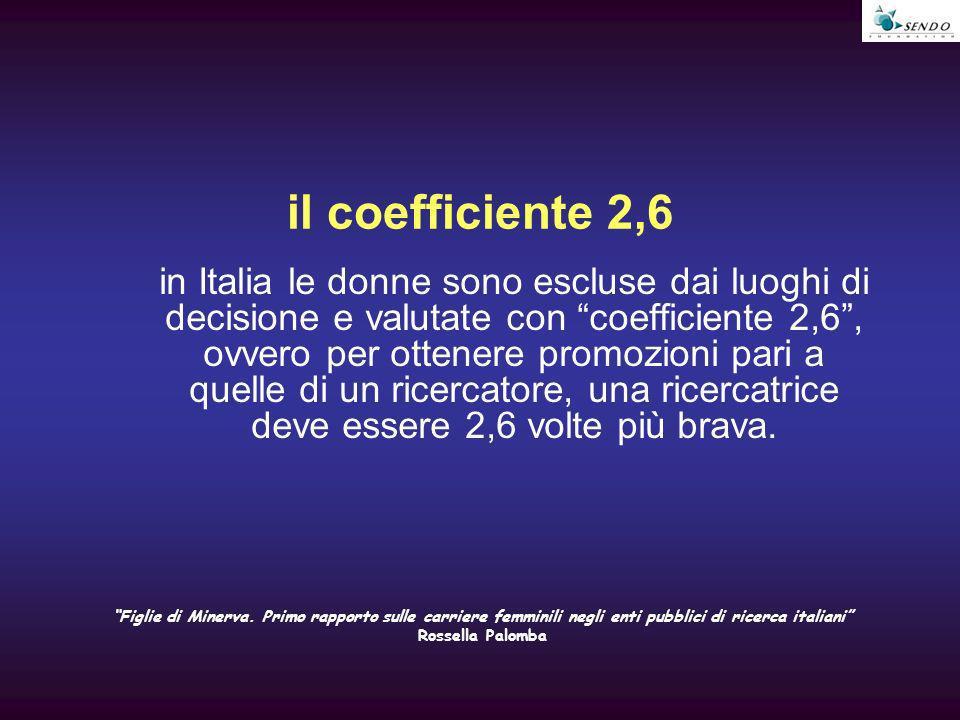il coefficiente 2,6 in Italia le donne sono escluse dai luoghi di decisione e valutate con coefficiente 2,6, ovvero per ottenere promozioni pari a que