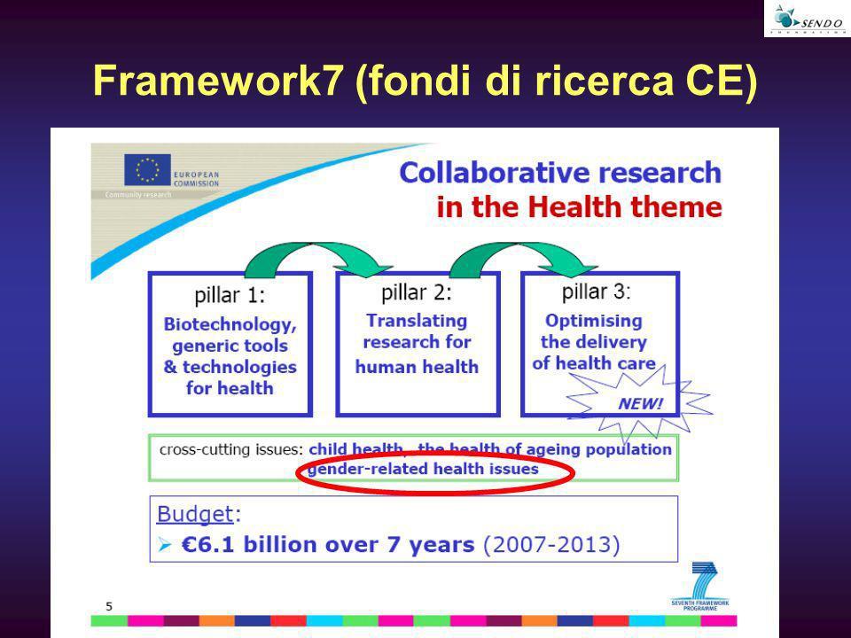 Framework7 (fondi di ricerca CE)