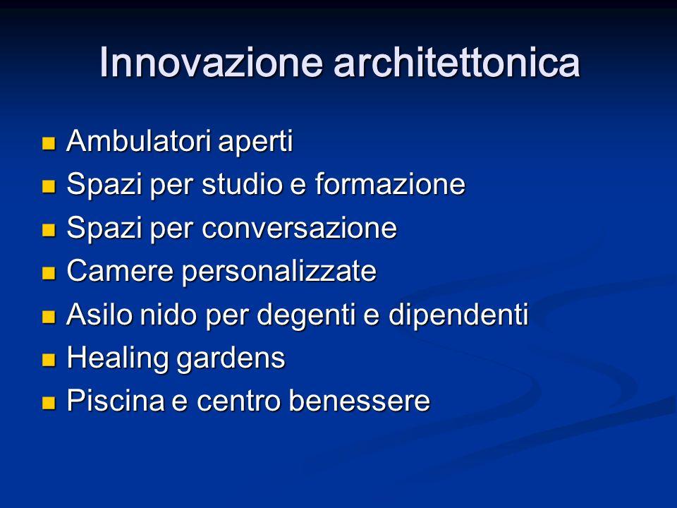 Innovazione architettonica Ambulatori aperti Ambulatori aperti Spazi per studio e formazione Spazi per studio e formazione Spazi per conversazione Spa