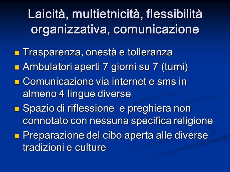 Laicità, multietnicità, flessibilità organizzativa, comunicazione Trasparenza, onestà e tolleranza Trasparenza, onestà e tolleranza Ambulatori aperti