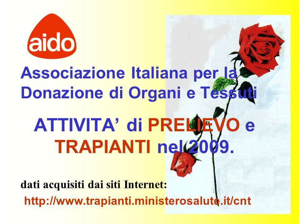 19 Associazione Italiana per la Donazione di Organi e Tessuti ATTIVITA di PRELIEVO e TRAPIANTI nel 2009. dati acquisiti dai siti Internet: http://www.