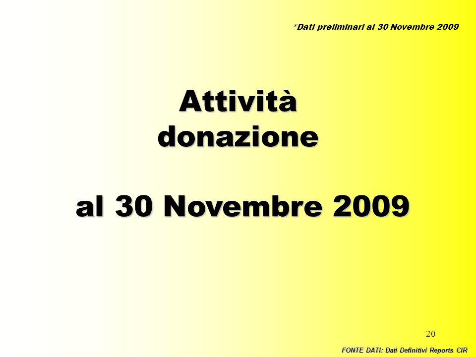 20 Attivitàdonazione al 30 Novembre 2009 al 30 Novembre 2009 FONTE DATI: Dati Definitivi Reports CIR *Dati preliminari al 30 Novembre 2009