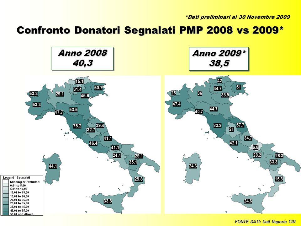 26 Anno 2009* 38,5 38,5 Confronto Donatori Segnalati PMP 2008 vs 2009* FONTE DATI: Dati Reports CIR Anno 2008 40,3 40,3 *Dati preliminari al 30 Novemb