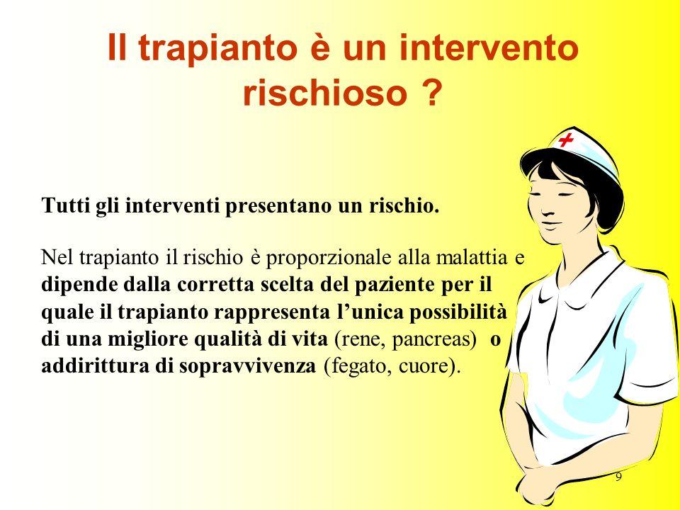 9 Il trapianto è un intervento rischioso ? Tutti gli interventi presentano un rischio. Nel trapianto il rischio è proporzionale alla malattia e dipend