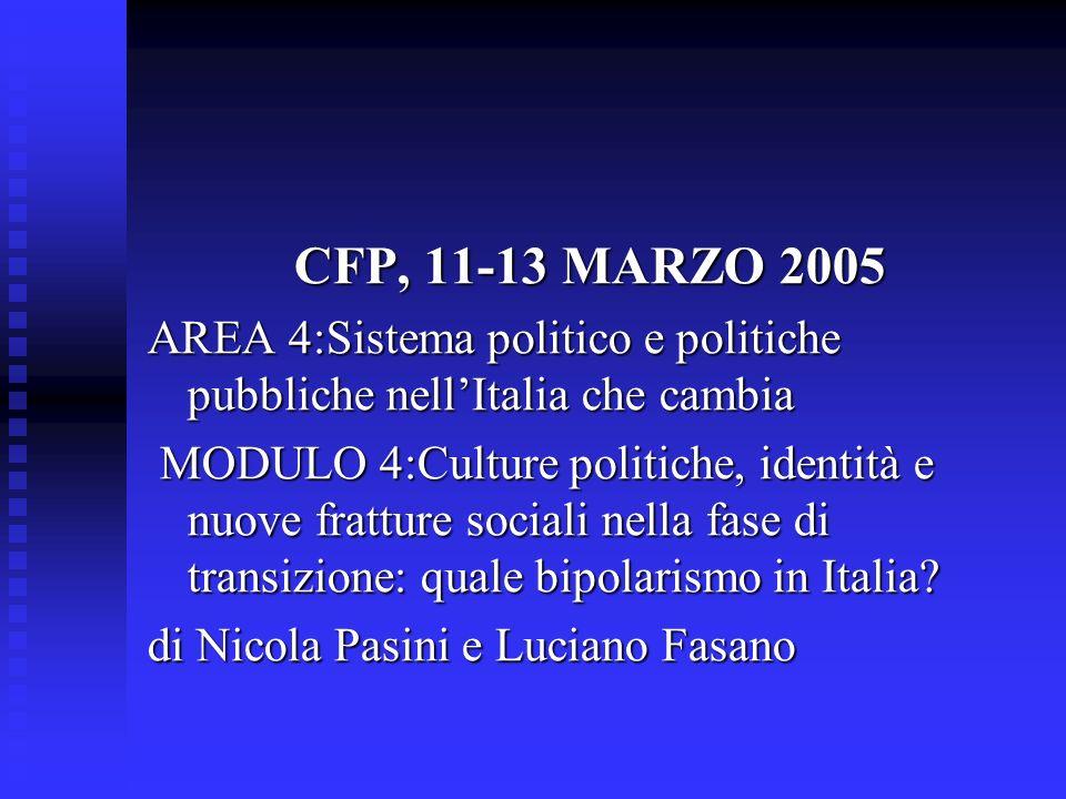 CFP, 11-13 MARZO 2005 AREA 4:Sistema politico e politiche pubbliche nellItalia che cambia MODULO 4:Culture politiche, identità e nuove fratture sociali nella fase di transizione: quale bipolarismo in Italia.