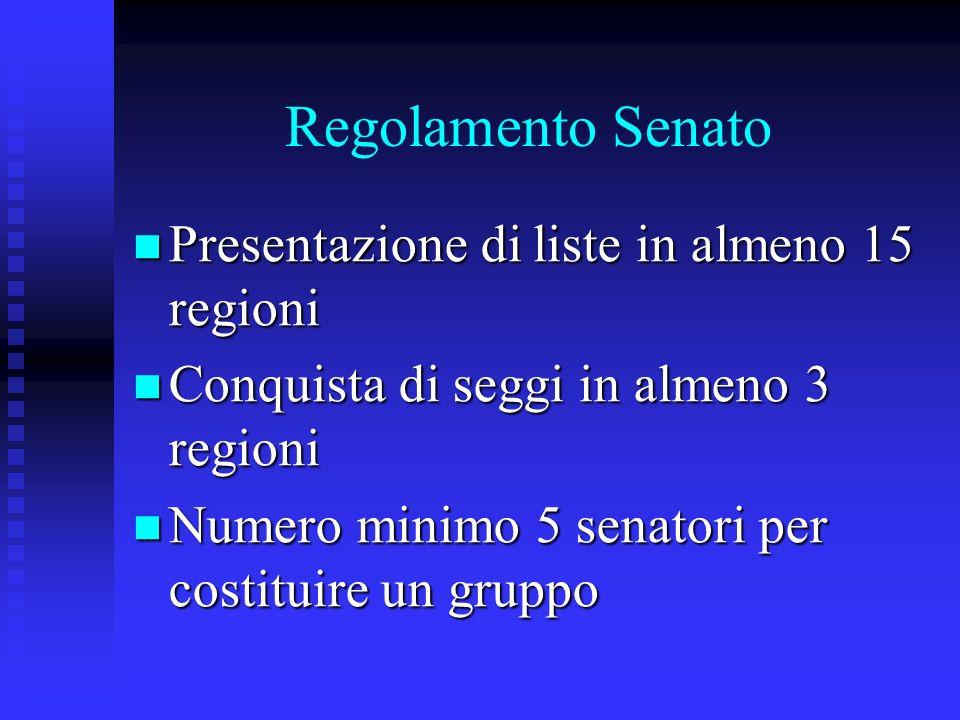 Regolamento Senato Presentazione di liste in almeno 15 regioni Presentazione di liste in almeno 15 regioni Conquista di seggi in almeno 3 regioni Conquista di seggi in almeno 3 regioni Numero minimo 5 senatori per costituire un gruppo Numero minimo 5 senatori per costituire un gruppo