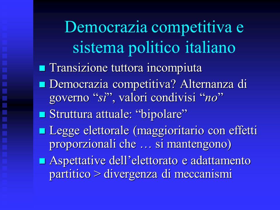 Democrazia competitiva e sistema politico italiano Transizione tuttora incompiuta Transizione tuttora incompiuta Democrazia competitiva.