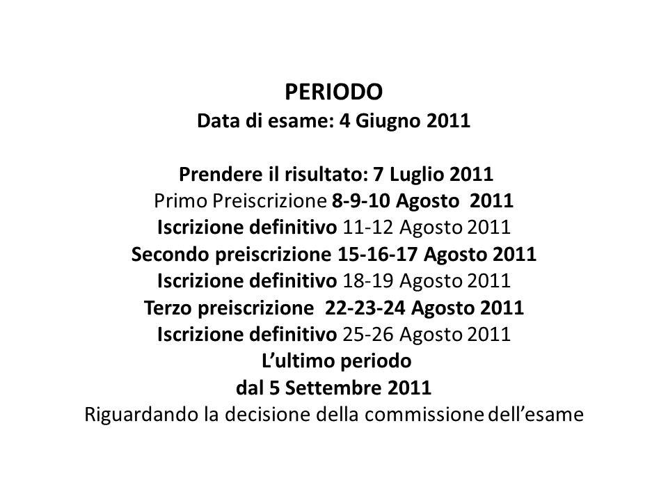 Storia di SBS –Liceo Italiano Punteggio 2011 Punteggio 2010 Punteggio 2009 Punteggio 2008 Punteggio 2007