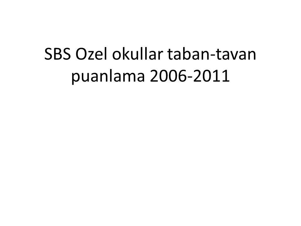 SBS Ozel okullar taban-tavan puanlama 2006-2011