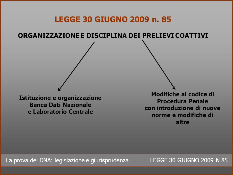 La prova del DNA: legislazione e giurisprudenza LEGGE 30 GIUGNO 2009 N.85 LEGGE 30 GIUGNO 2009 n. 85 ORGANIZZAZIONE E DISCIPLINA DEI PRELIEVI COATTIVI