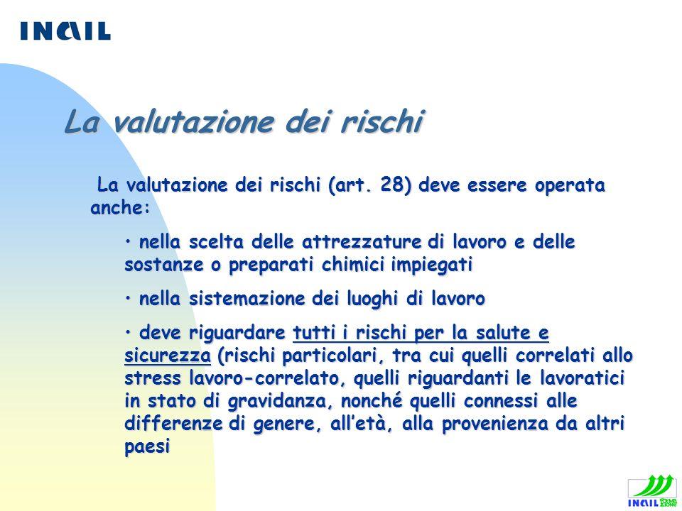 La valutazione dei rischi (art. 28) deve essere operata anche: La valutazione dei rischi (art. 28) deve essere operata anche: nella scelta delle attre