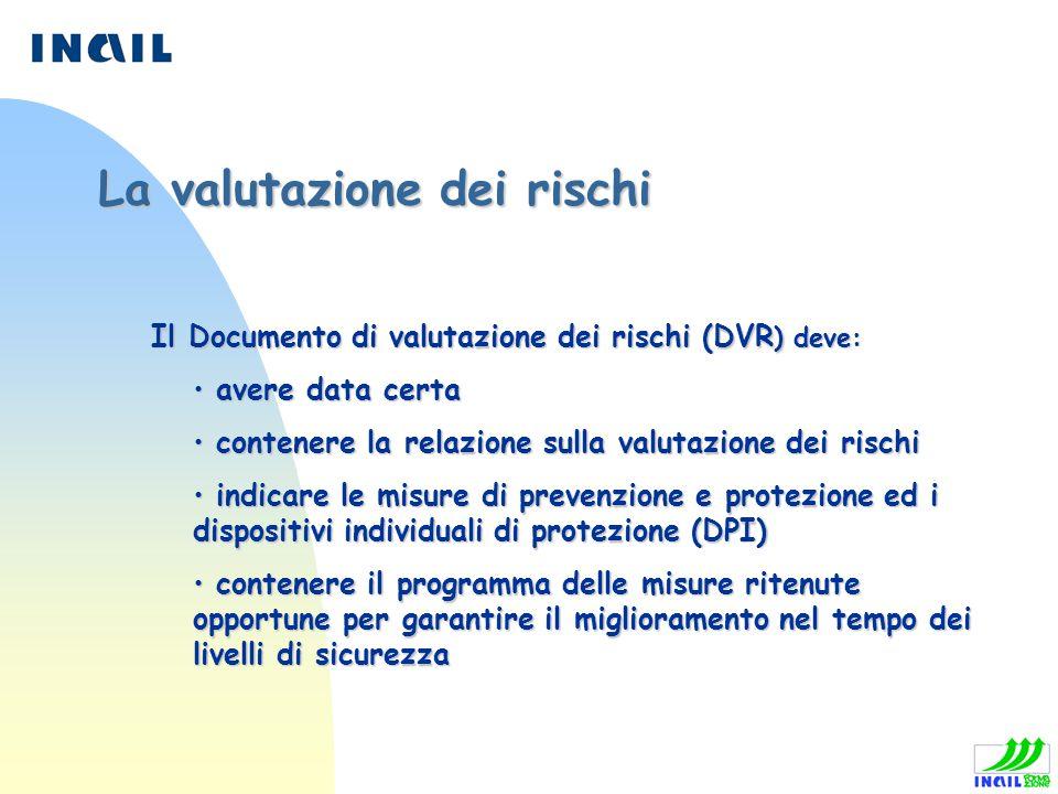 Il Documento di valutazione dei rischi (DVR ) deve: Il Documento di valutazione dei rischi (DVR ) deve: avere data certa avere data certa contenere la