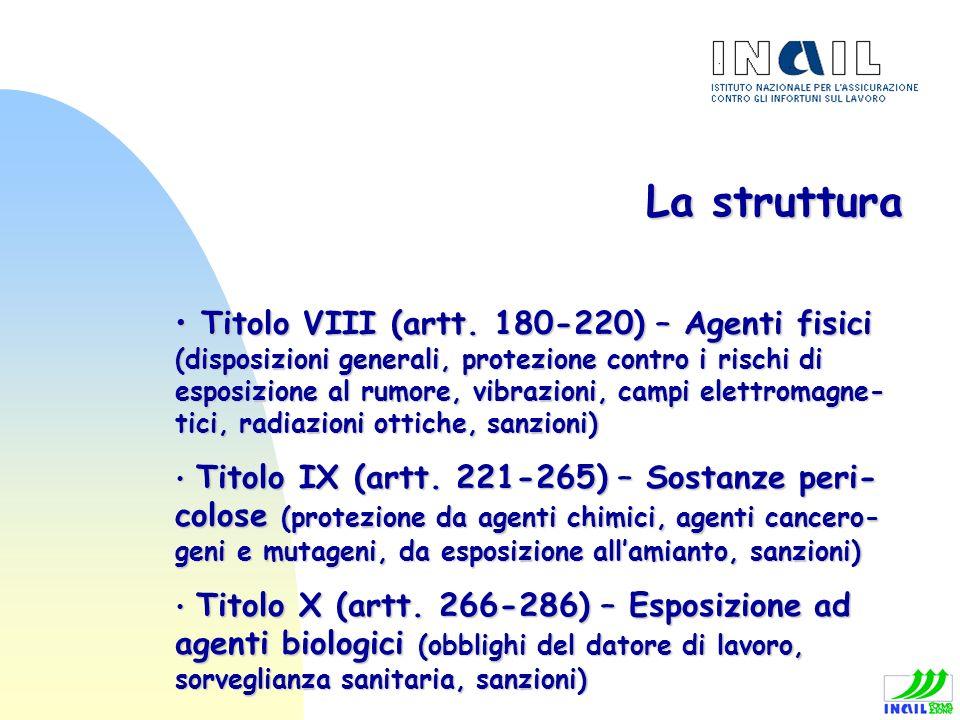 La struttura Titolo VIII (artt. 180-220) – Agenti fisici (disposizioni generali, protezione contro i rischi di esposizione al rumore, vibrazioni, camp