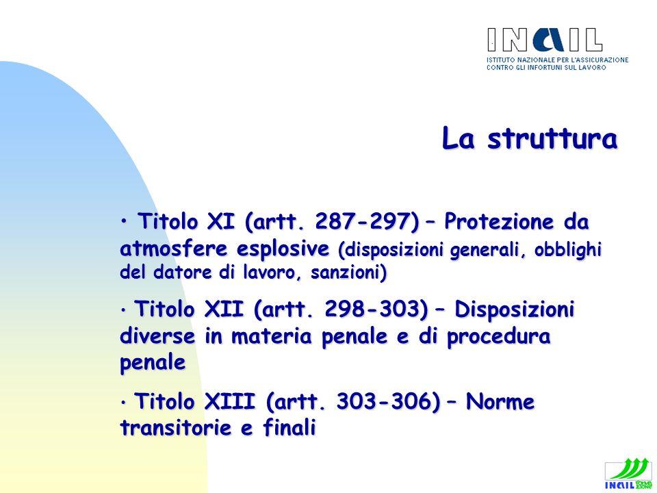 La struttura Titolo XI (artt. 287-297) – Protezione da atmosfere esplosive (disposizioni generali, obblighi del datore di lavoro, sanzioni) Titolo XI