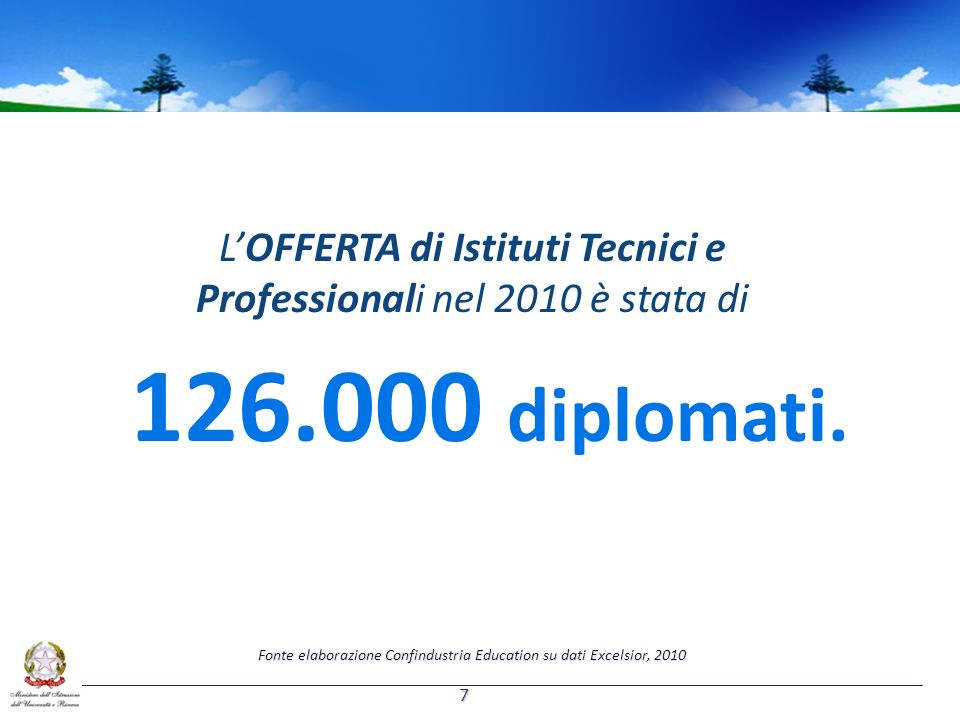 LOFFERTA di Istituti Tecnici e Professionali nel 2010 è stata di 126.000 diplomati. Fonte elaborazione Confindustria Education su dati Excelsior, 2010