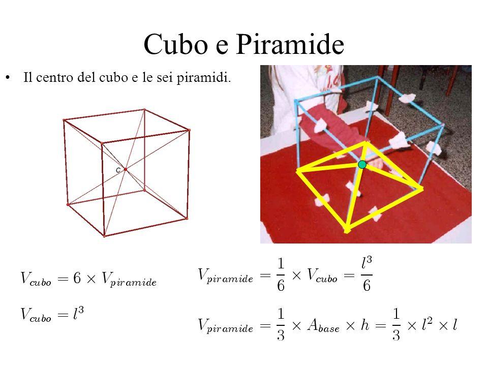 Cubo e Piramide Il centro del cubo e le sei piramidi.