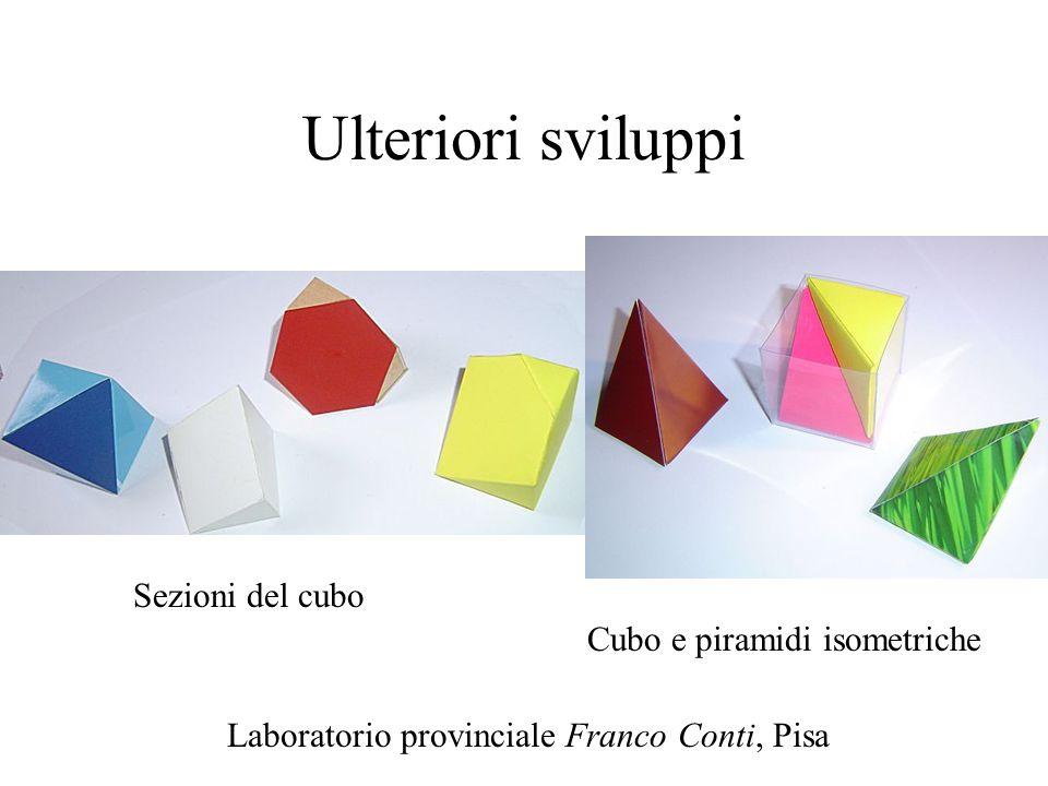 Ulteriori sviluppi Sezioni del cubo Cubo e piramidi isometriche Laboratorio provinciale Franco Conti, Pisa
