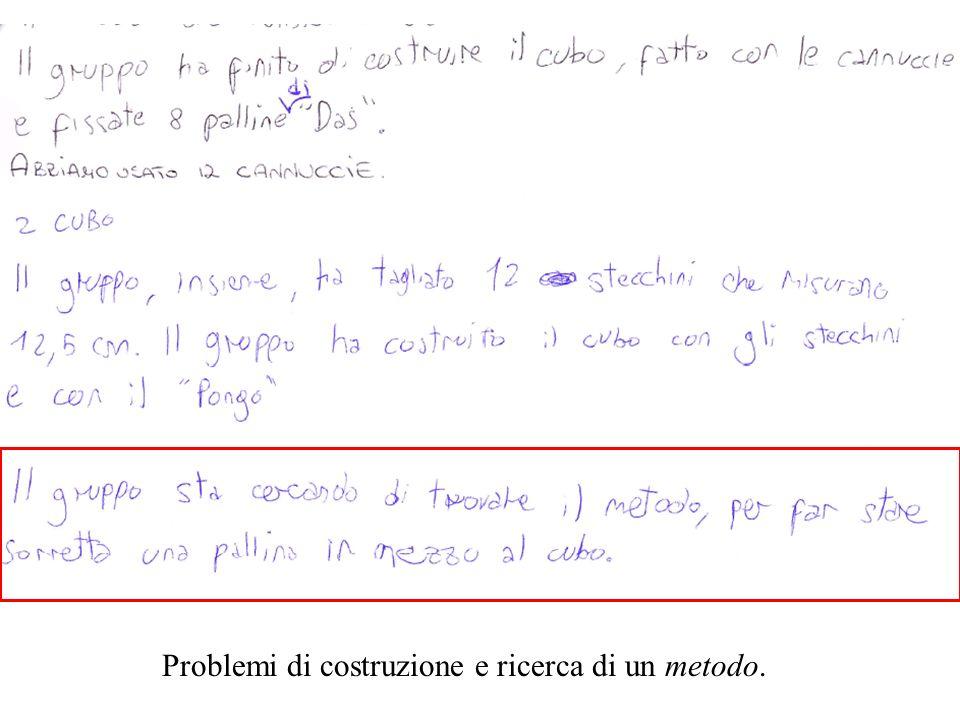 Problemi di costruzione e ricerca di un metodo.