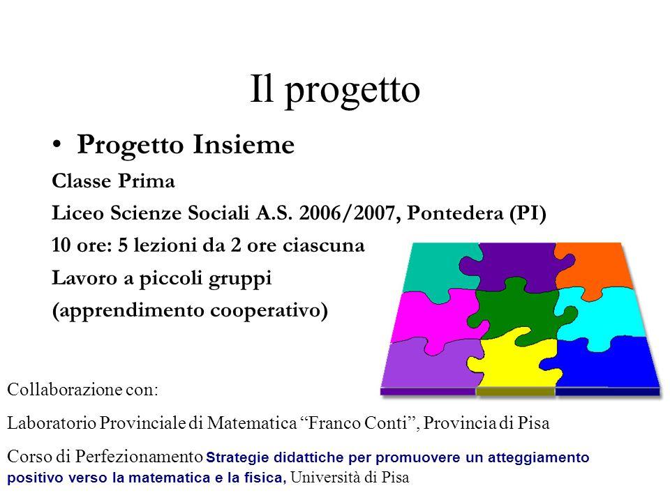 Il progetto Progetto Insieme Classe Prima Liceo Scienze Sociali A.S. 2006/2007, Pontedera (PI) 10 ore: 5 lezioni da 2 ore ciascuna Lavoro a piccoli gr