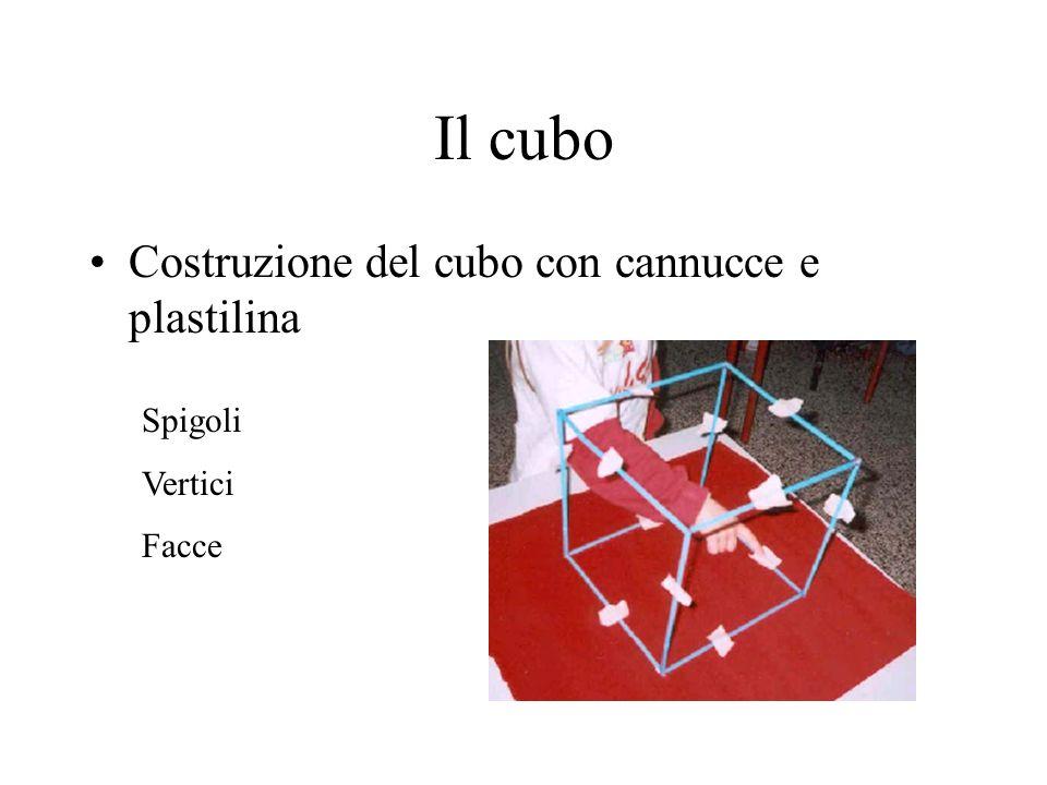 Il cubo Costruzione del cubo con cannucce e plastilina Spigoli Vertici Facce