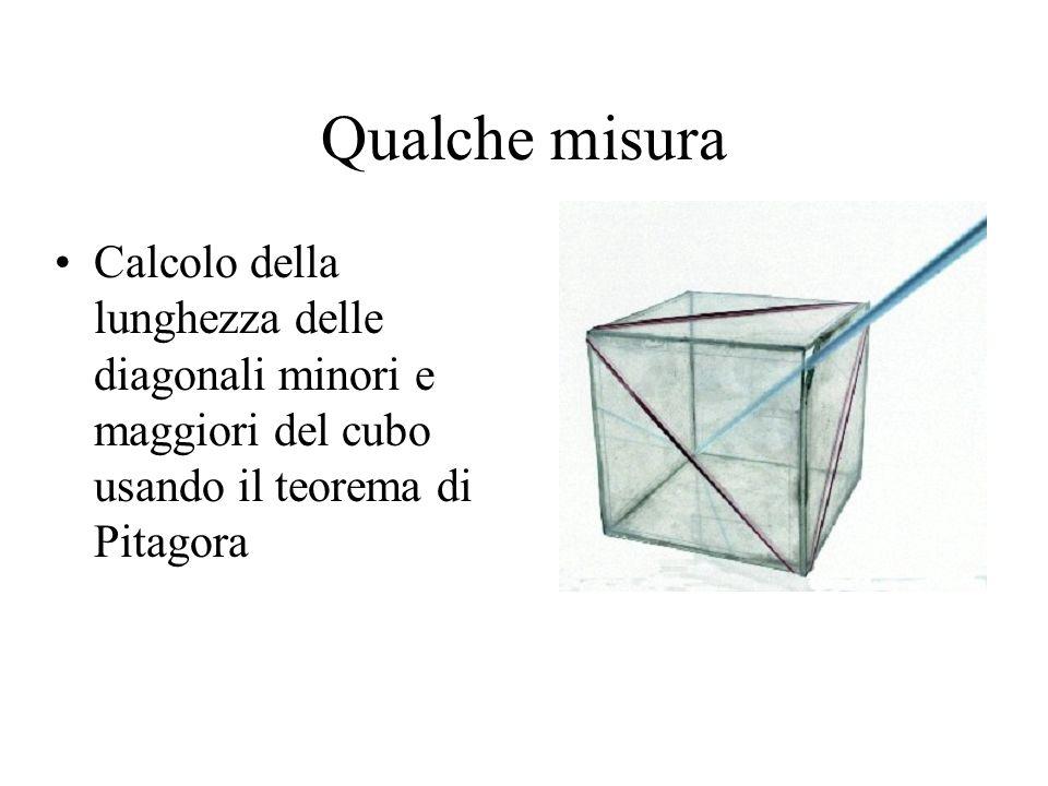 Qualche misura Calcolo della lunghezza delle diagonali minori e maggiori del cubo usando il teorema di Pitagora