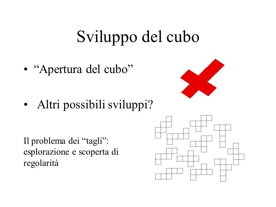 Sviluppo del cubo Apertura del cubo Altri possibili sviluppi? Il problema dei tagli: esplorazione e scoperta di regolarità