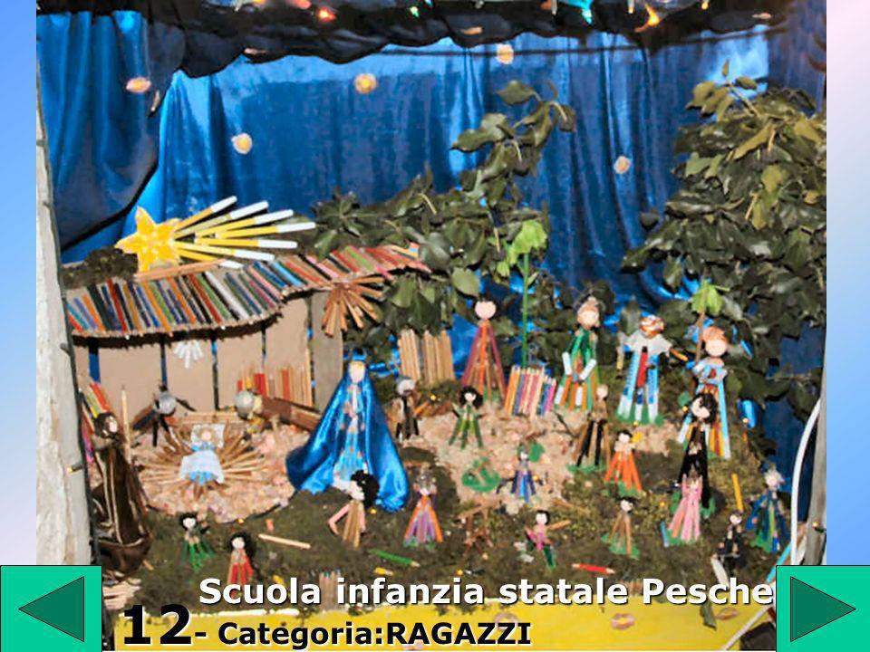 1 2 12 - Categoria:RAGAZZI Scuola infanzia statale Pesche