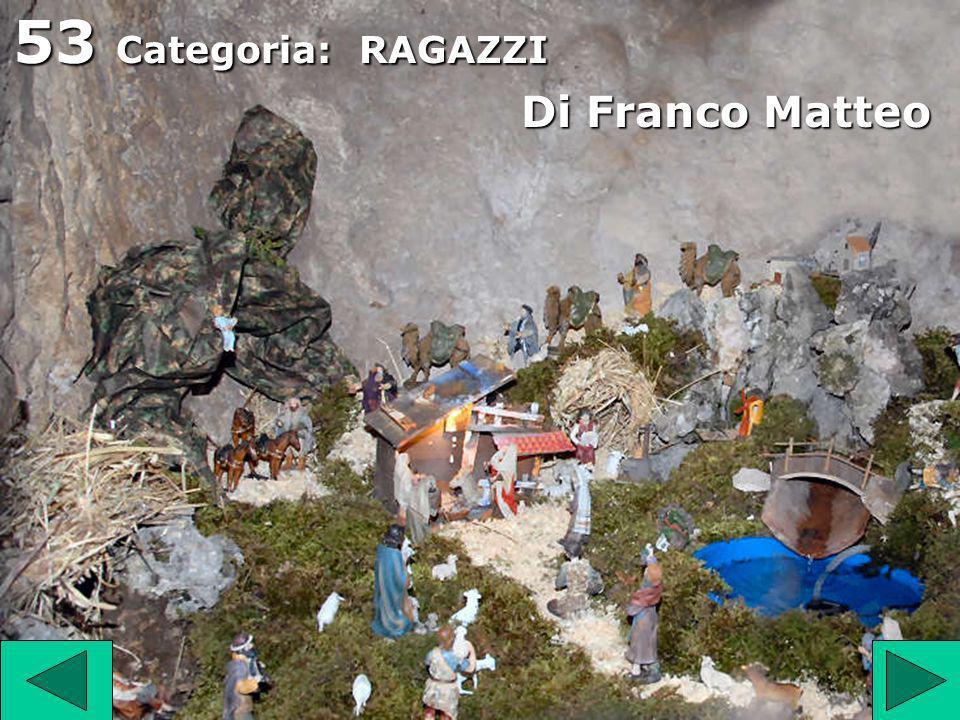 53 53 Categoria: RAGAZZI Di Franco Matteo