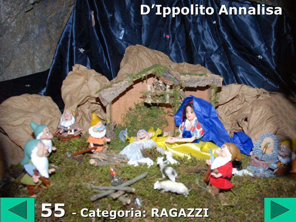 55 55 - Categoria: RAGAZZI DIppolito Annalisa