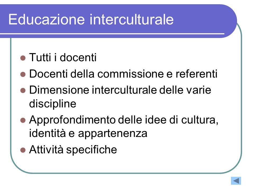 Educazione interculturale Tutti i docenti Docenti della commissione e referenti Dimensione interculturale delle varie discipline Approfondimento delle