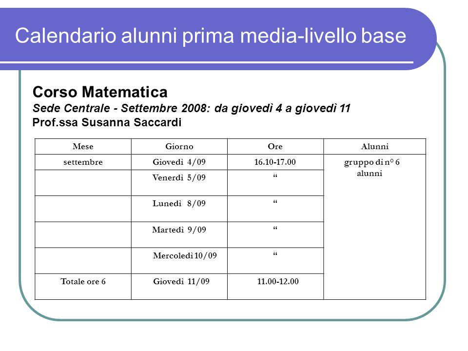 Calendario alunni prima media-livello base Corso Matematica Sede Centrale - Settembre 2008: da giovedì 4 a giovedì 11 Prof.ssa Susanna Saccardi MeseGi